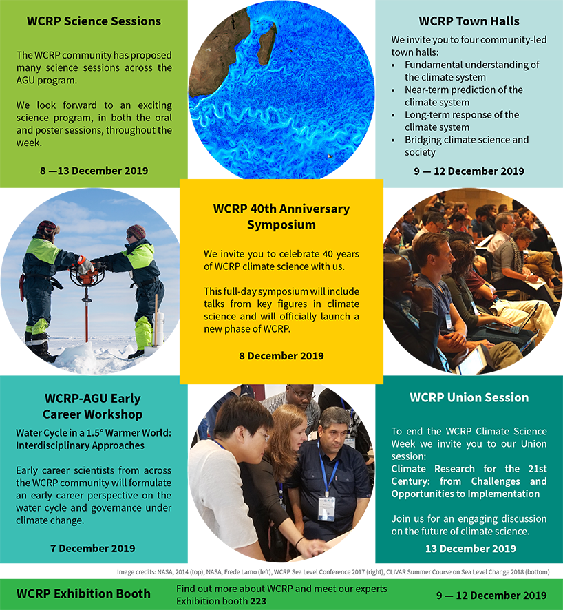 WCRP Climate Science Week Overview