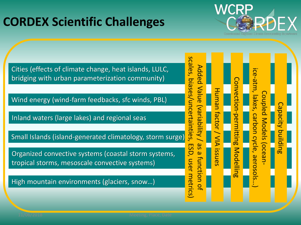 Matrix of CORDEX scientific challenges