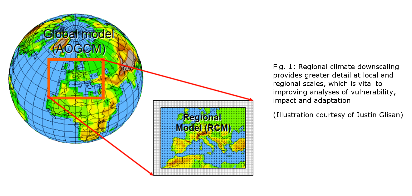 illustration global to regional modelling with caption