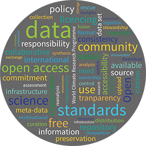 WCRP data policy