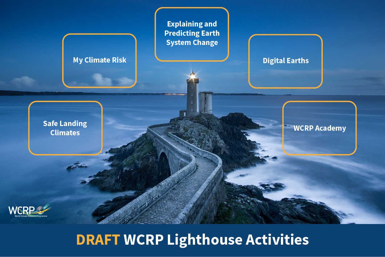 Lighthouse Activities
