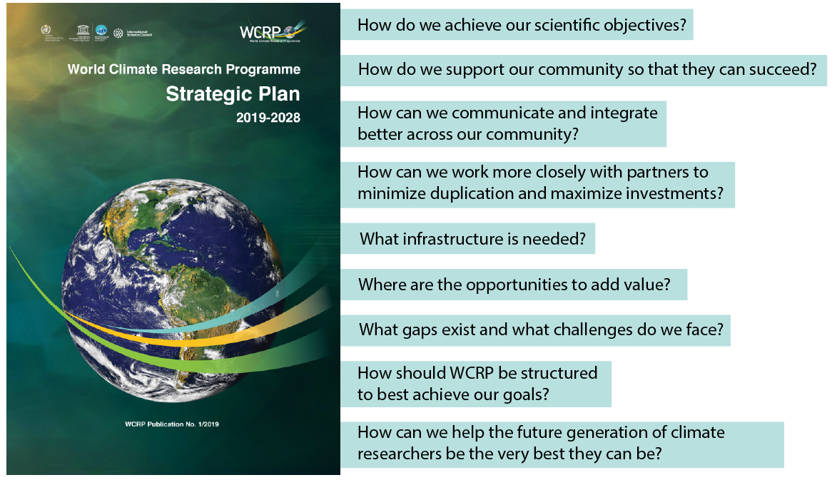 WCRP Strategic Plan